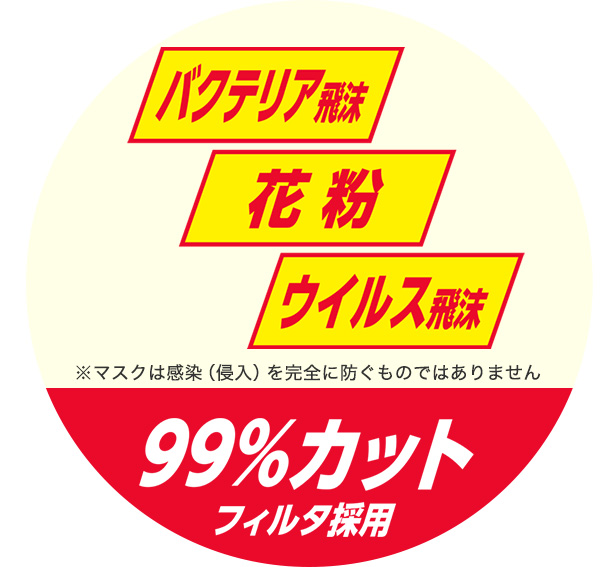 VFE・BFE・PFE・花粉捕集試験試験報告書